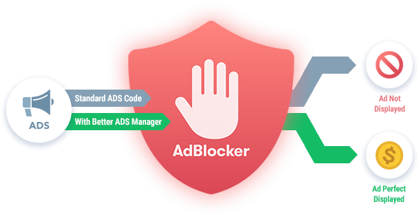 AdBlocker Detector and Fallback