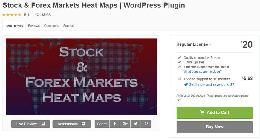 best wordpress forex market plugin